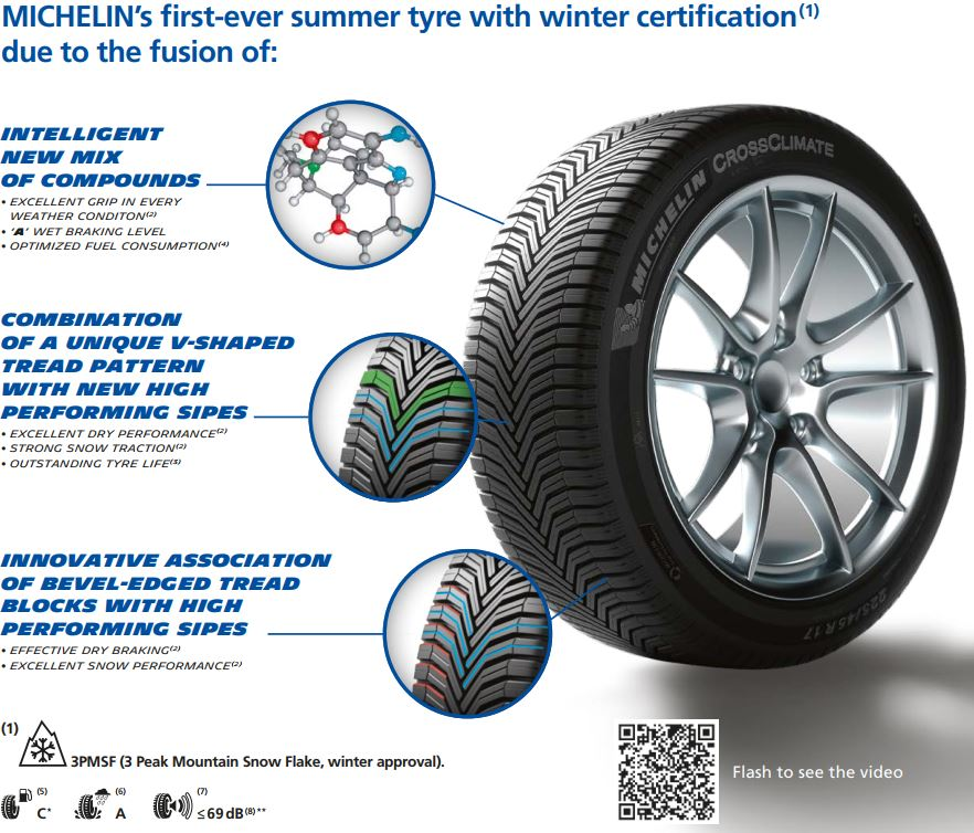 best buy michlin car tyres