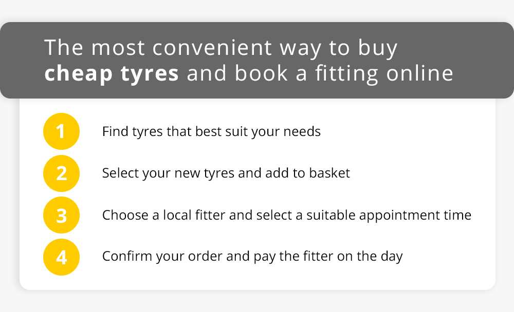 Step by step process for buying cheap tyres online